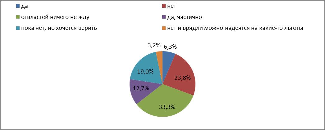 Александровские новости томской области